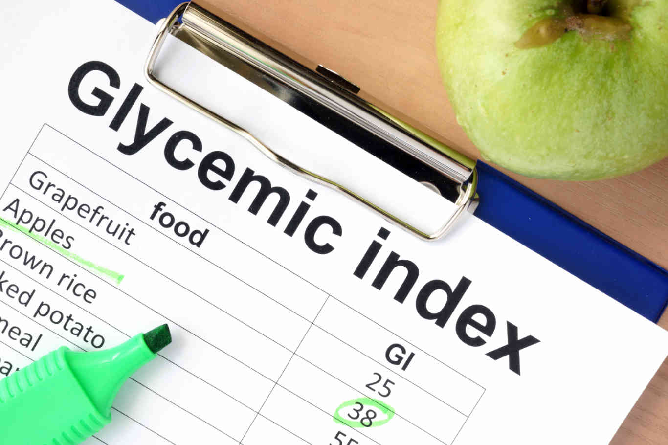 The Reliability Truth about Glycemic Index