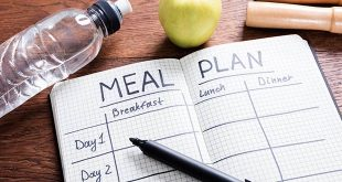 EFFECTIVE MEAL PLANNING: 10 WAYS TO CONTROL YOUR PORTION SIZE